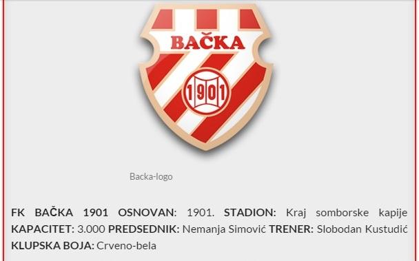 backa 1901